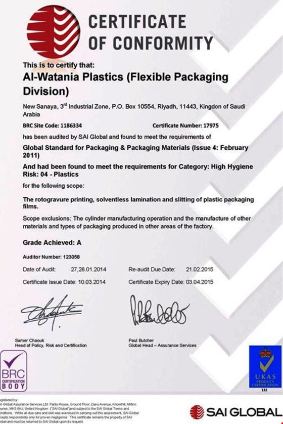 Al Watania For Industries